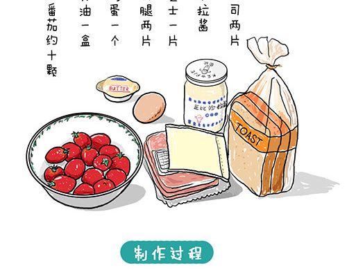 连载《山大厨房》小番茄西多士_连载漫画_黑白漫话