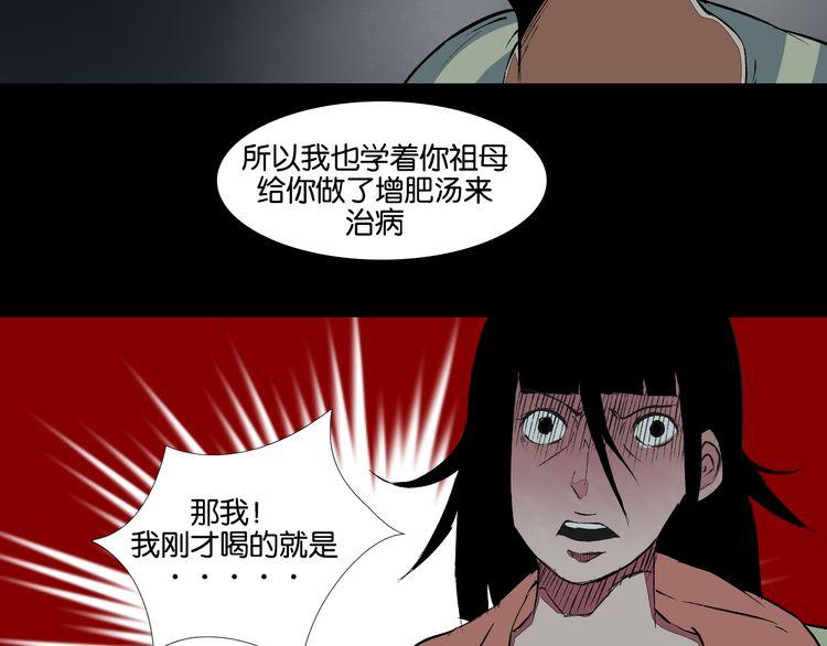 连载《畸想物语》增肥汤(二)